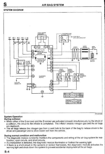 air_bag_system 1991 mazda miata air bag diagnostic computer repair & system down 91 miata wiring diagram at virtualis.co