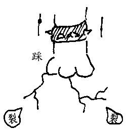狼 Ookami 篇 - 7之3