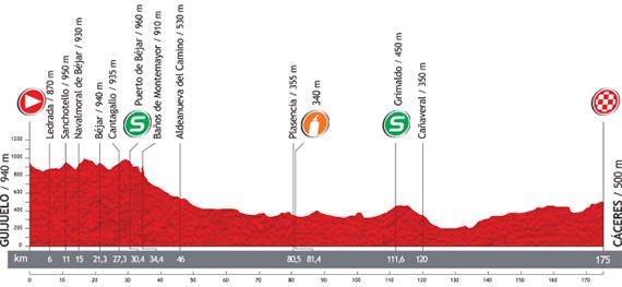 La Vuelta 2013. Etapa 6. Guijuelo - Cáceres. @ Unipublic