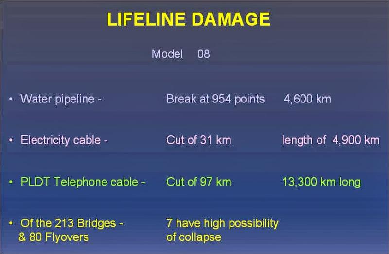22 lifeline damage