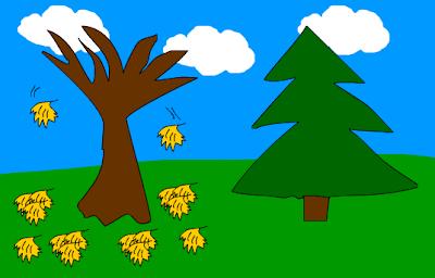 Lišće opada sa drveta