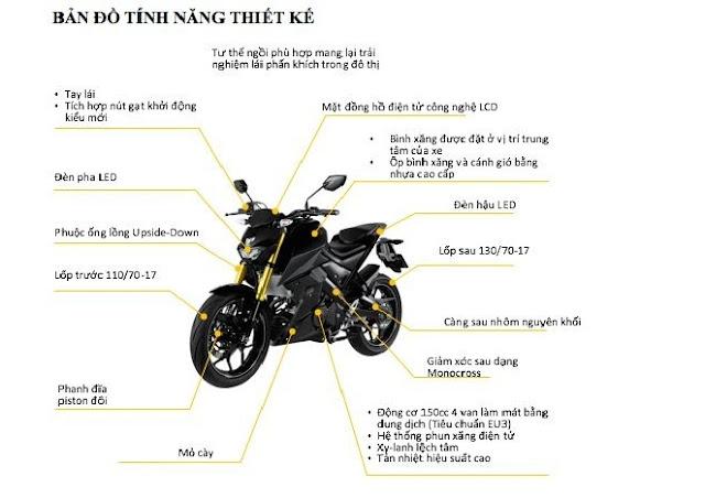 Yamaha TFX150 Thông Số
