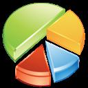 Статистика посещений сайтов LiveInternet