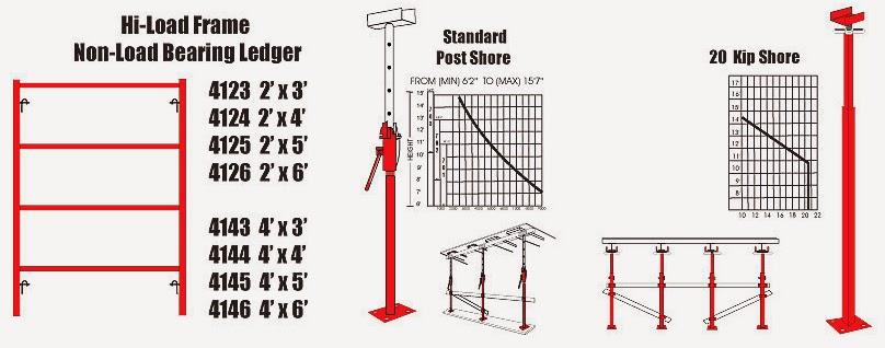 Jack Post Rental : Shoring rental division superior scaffold