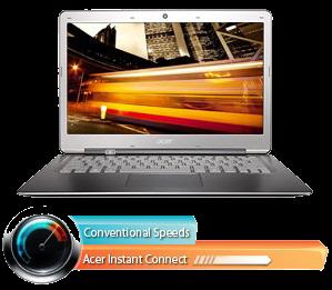 Ultrabook  ACER ASPIRE S3 tipis,murah dan terbaik