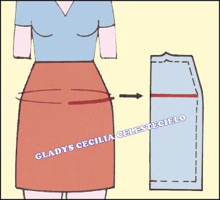 El patrón básico de falda lleva la cuarta parte del contorno de cadera