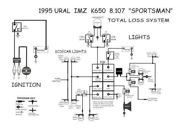 Diagram%2BSportsman%2BTotal%2BLoss bored with my ural, started customizing page 2 nuts 'n' bolts total loss ignition wiring diagram at crackthecode.co