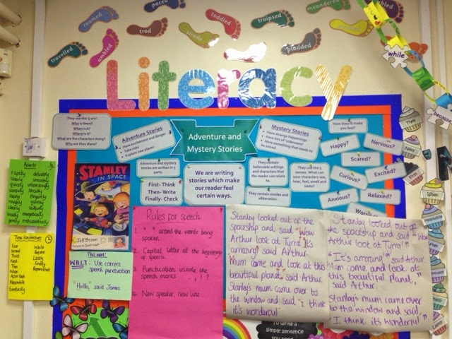 Creative Teaching Displays Literacy Working Walls