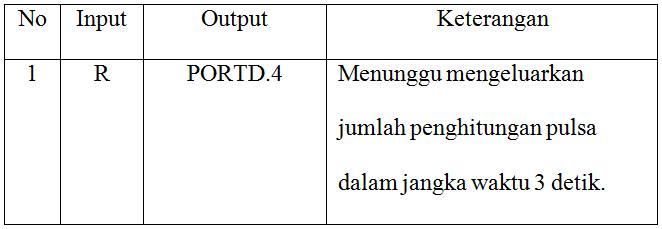Setelah melakukan serangkaian uji coba dengan menggunakan simulator  selanjutnya yang akan dilakukan uji coba adalah koneksi Bluetooth. 94005852ab