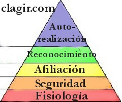 piramidedemaslow.jpg (240×200)