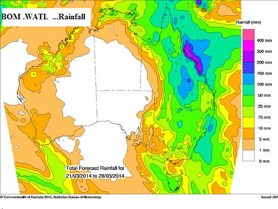 rain forecast watl march 2014