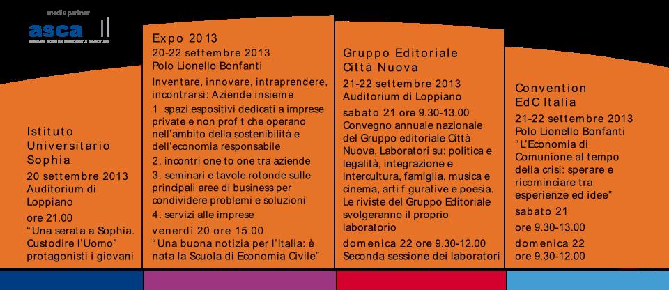 Programma di Loppiano Lab 2012