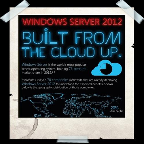 Cloud Infographic: Windows Server 2012