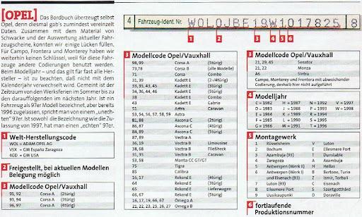 Alvázszám: Az 1998 előtti Opelek dekódolási táblázata