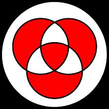 XOR Venn Diagram