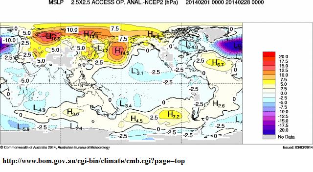 mslp global feb 2014