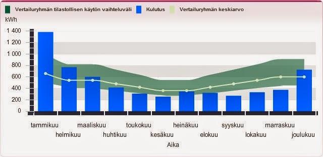 Kulutusvertailu%2B2014.jpg