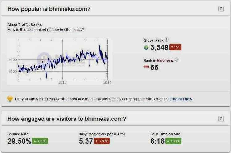 Bhinnekacom Toko Online Indonesia
