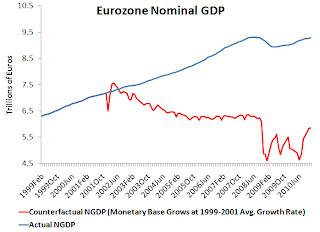 Eurozone+NGDP.bmp