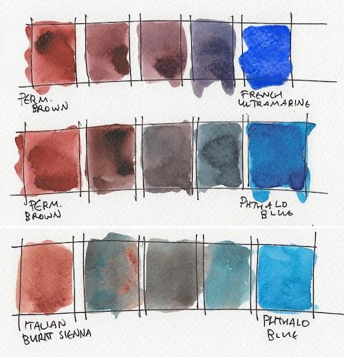 My 10 Colour Palette Of Daniel Smith Watercolours Parka