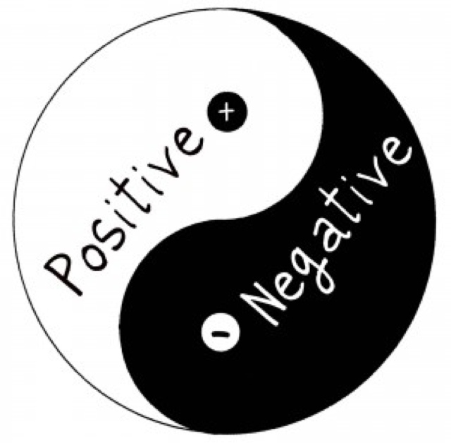 how to know if a moment is positive or negative