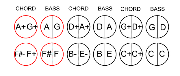 Bellows And Strings Cross Chords