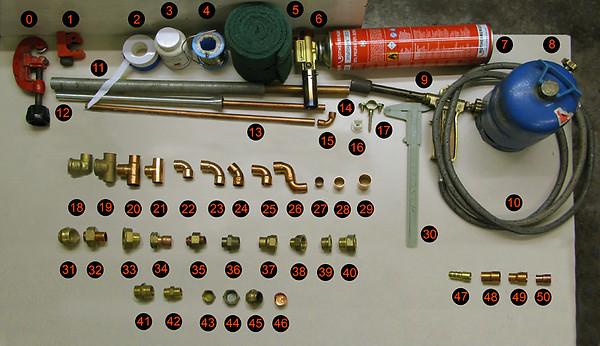 Medidas Fontaneria Baño:Tutorial básico de fontanería, unión de tubos de cobre, soldadura