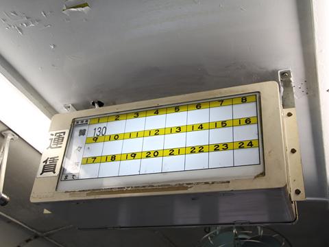 熊本電気鉄道 5000系電車 5102A形 幕式運賃表