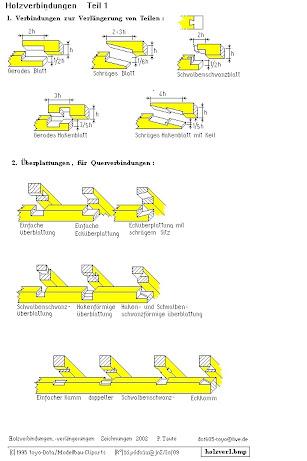 Meine h user eigenbauten seite 2 modell land for Holzverbindungen fachwerk