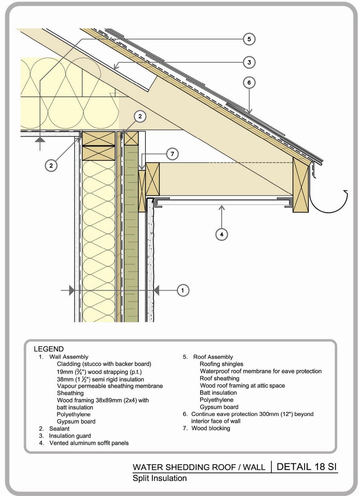 Best Practice Guide - Split Insulation | Borealis Building
