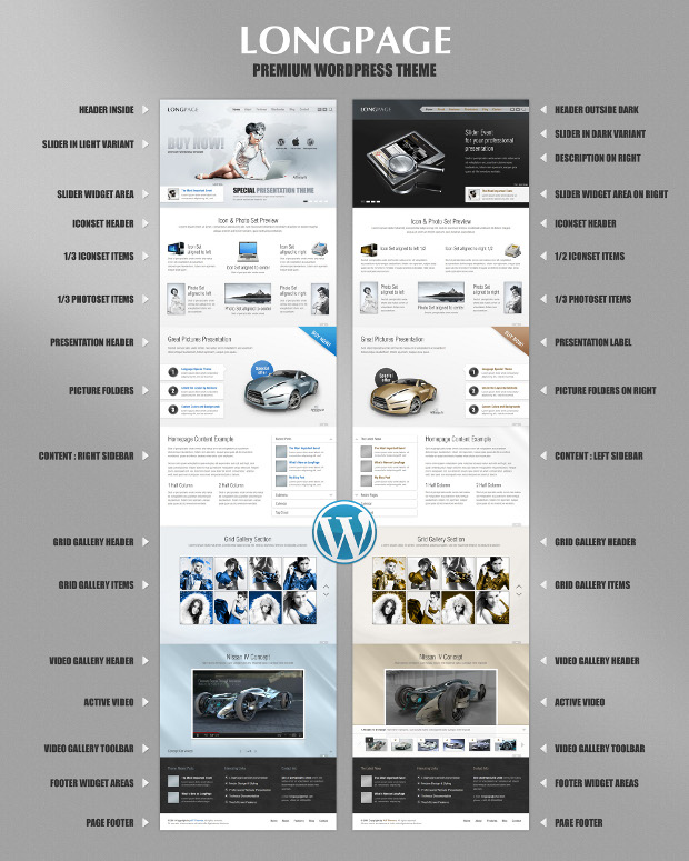 Themeforest Longpage Product and Service Presentation WP Theme