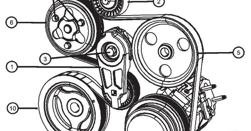 2010 Dodge Ram Serpentine Belt Diagram - Free Wiring Diagram