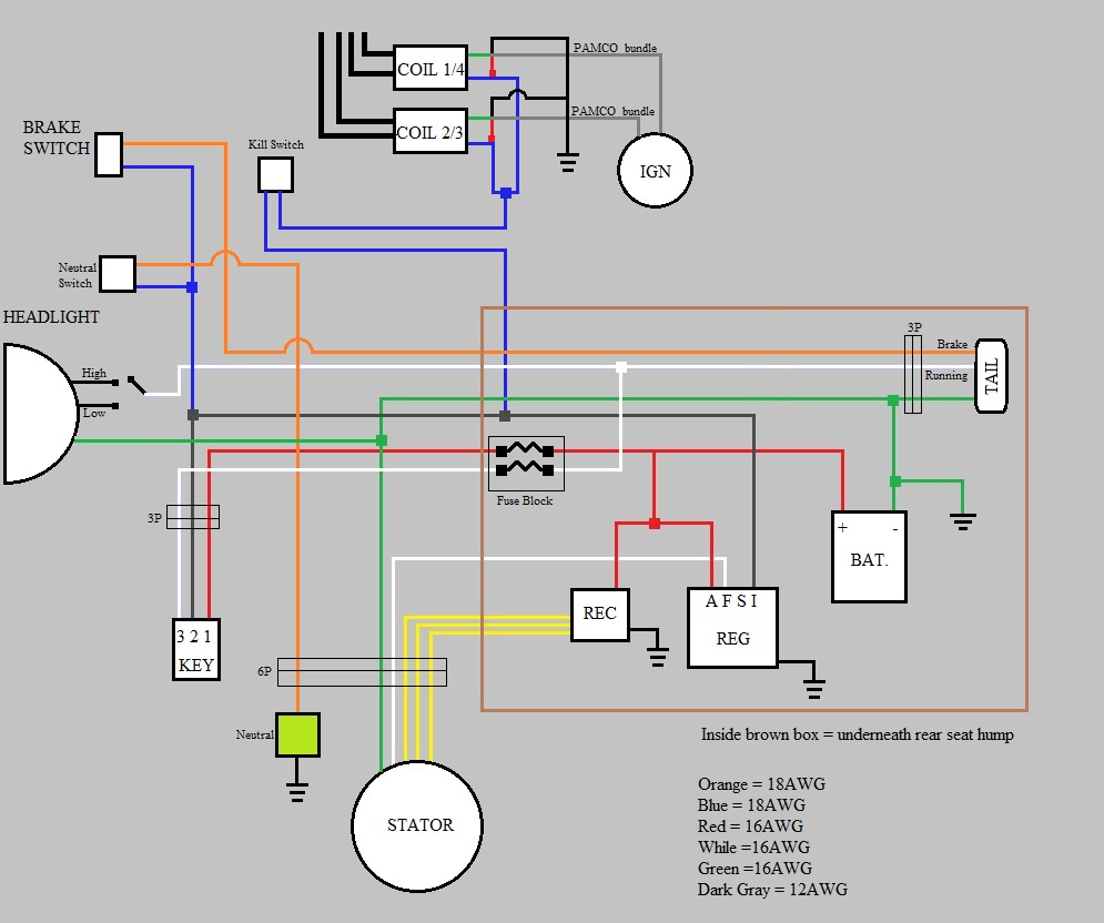 what is needed for a bare minimum wiring harness wondering if i can get a few extra sets of eyes on this and double check everything to make sure its going to work out ok the wires from the pamco to