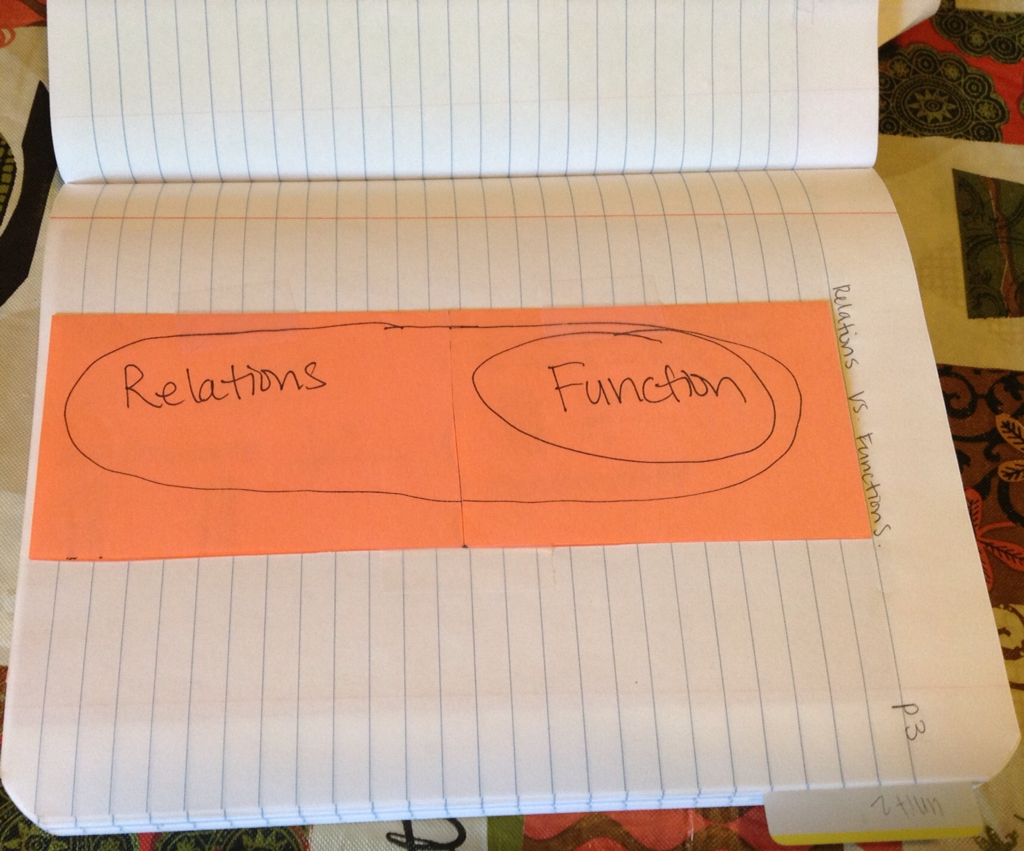 And pdf relation function