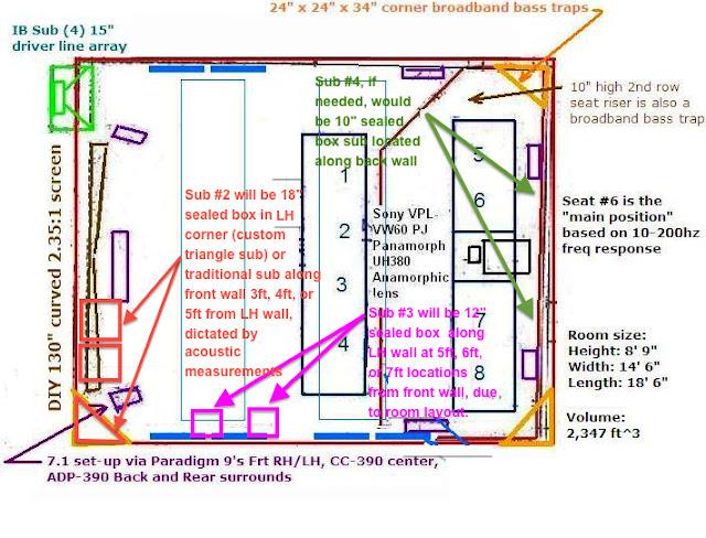 HT%2520Plan%25202x4%2520Seats-Riser-acoustics%2520multi-sub.jpg