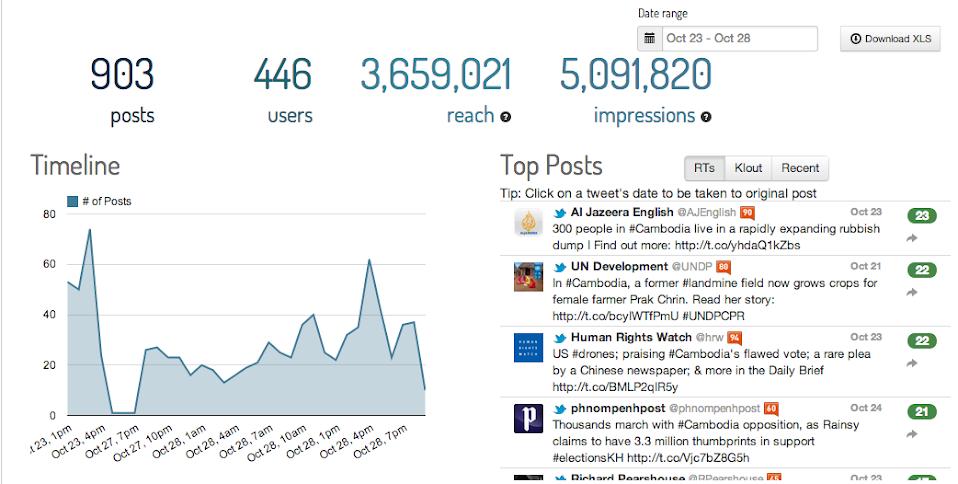 #Cambodia twitter hashtag