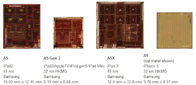 iOSデバイスに搭載されているCPUの種類と採用デバイス:Chipworks