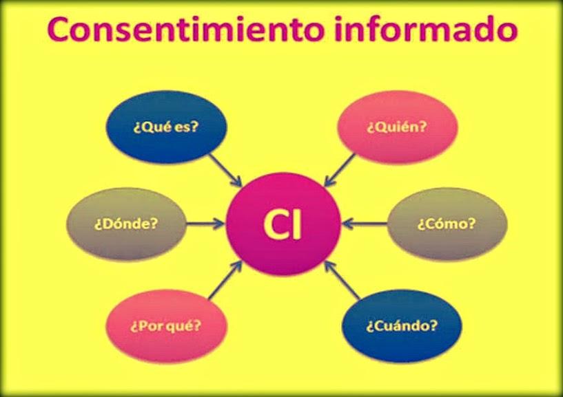consentimiento-informado