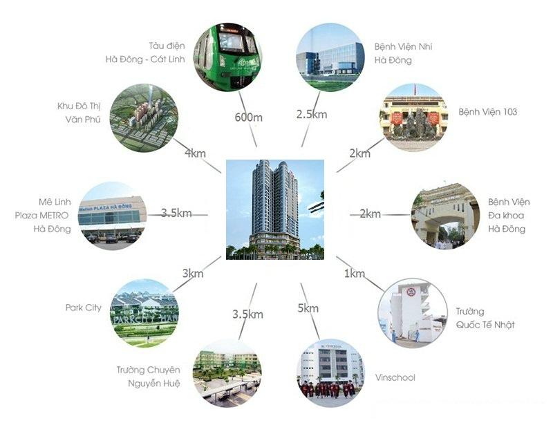 lien-ket-vung-chung-cu-qms-tower-2