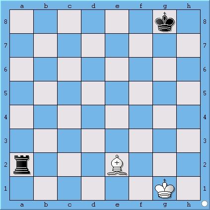 học cờ vua | đòn tấn công đôi | đòn bắt đôi