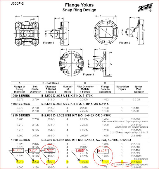 Drive shaft u-joint P/N's and is it worth it to replace them