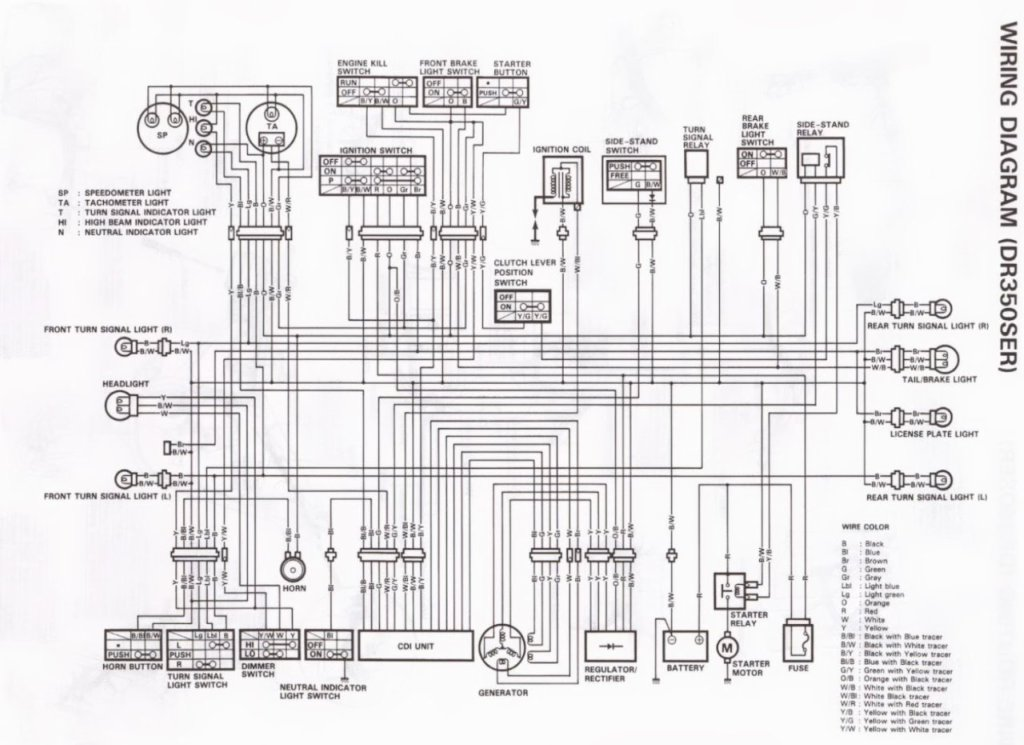 wiring electrics ttr250 ttr 250 wiring diagram at gsmx.co