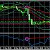 GBP/USD Análisis Técnico 14/03/11
