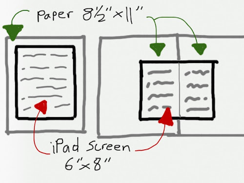 iPad Dual Displays