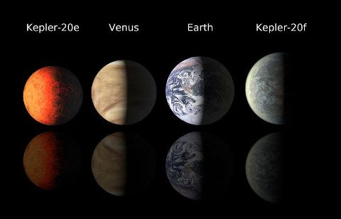 SCOPERTA ASTRONOMICA - individuati Kepler 20e e Kepler 20f4
