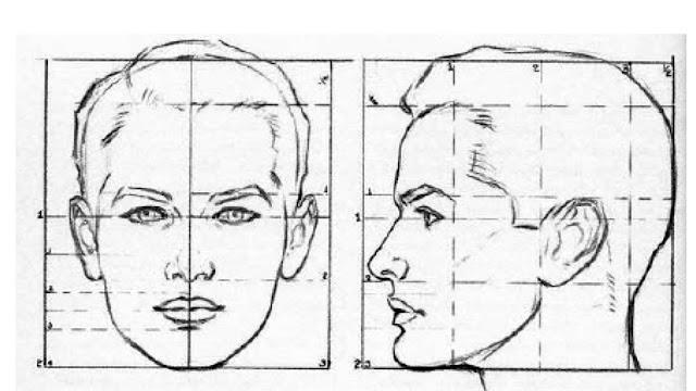 Como Dibujar Y Pintar Facil El Rostro De Una Mujer De: Como Dibujar El Rostro Humano