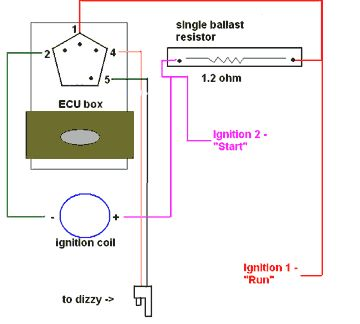 Best way to keep an ignition coil cool?? - DodgeTalk : Dodge ... Accel C Coil Wiring Diagram on