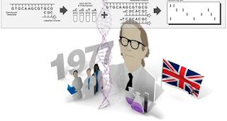 Dokumentation : Ein Kurzfilm über Genetik (1Video)