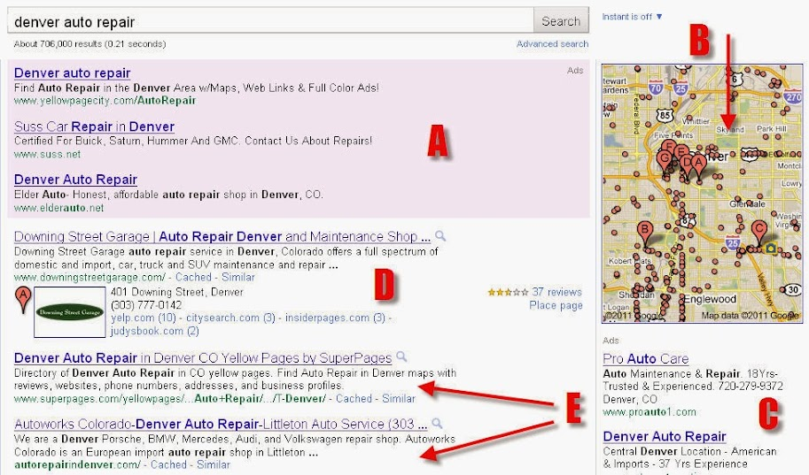 Google Search Engine Results for Web Traffic