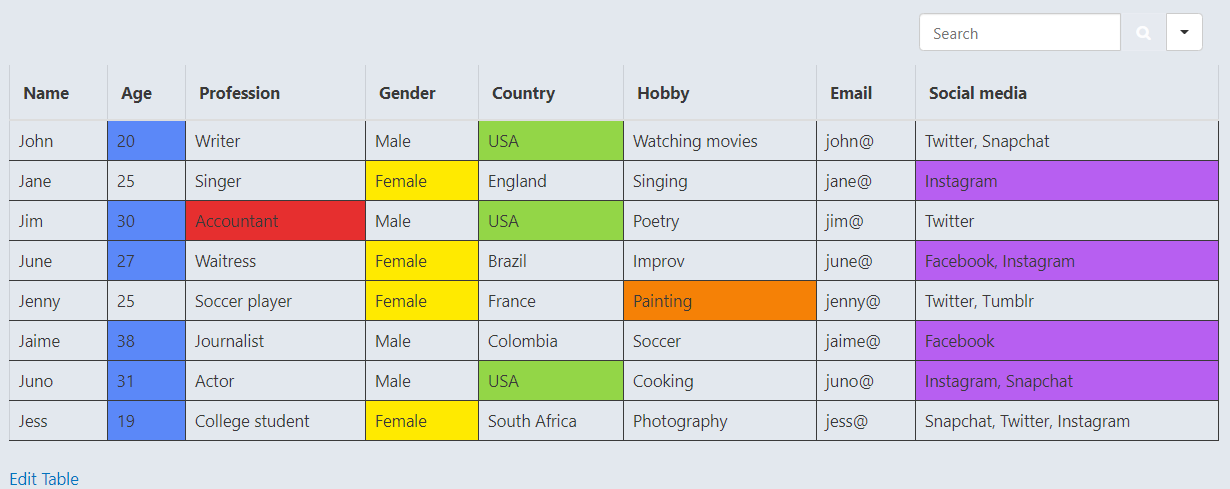 explain how to use conditional formatting in a dynamic WordPress table